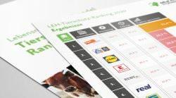 LEH: Tierschutz-Ranking 2020